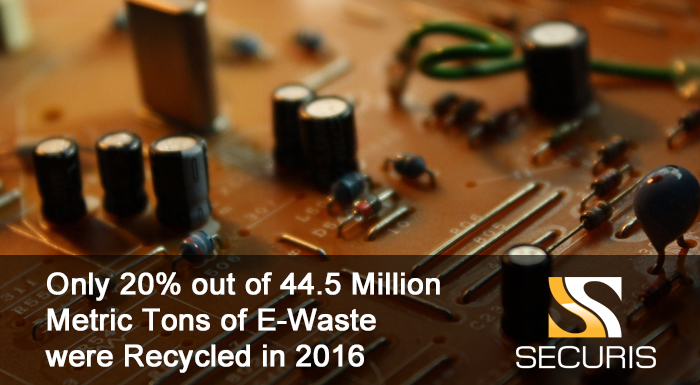 only 20% out of 44.5 million metric tons of e-waste were collected and recycled in 2016